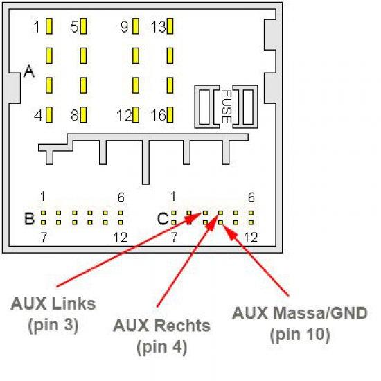 AUX kabel voor BMW E39 E53 E83 E85 E86 X3 X5 Z4 autoradio's (2000-2004), 12-pin aansluiting