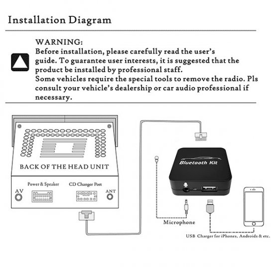 Bluetooth streamen + handsfree carkit interface / audio adapter voor Mazda autoradio's