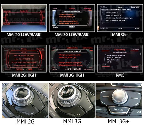 MMI 2G vs 3G