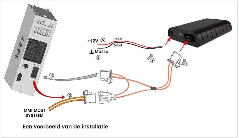 MMI 3G installatie