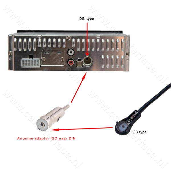 Autoradio antenne adapter ISO naar DIN