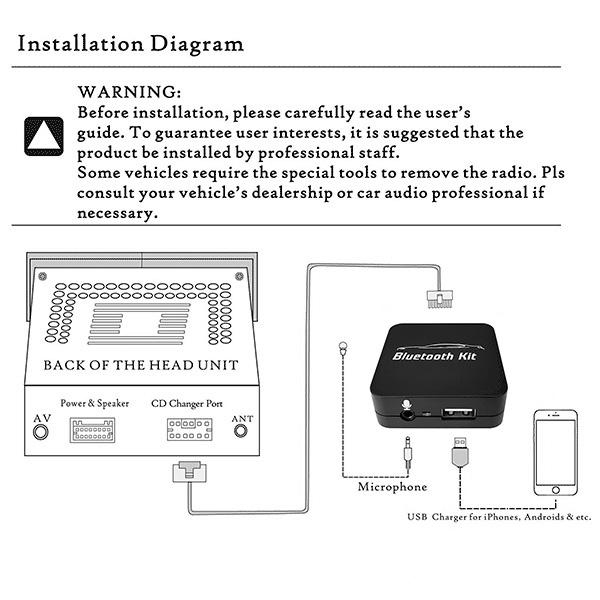 Bluetooth streamen + handsfree carkit interface / audio adapter voor SKODA autoradio's (12-pin)