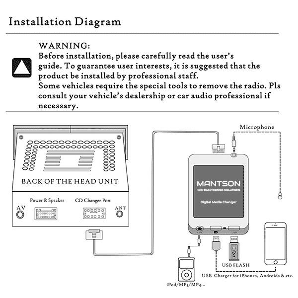 Bluetooth streamen + handsfree carkit + USB + AUX interface / adapter voor 5+7 pin Toyota autoradio's